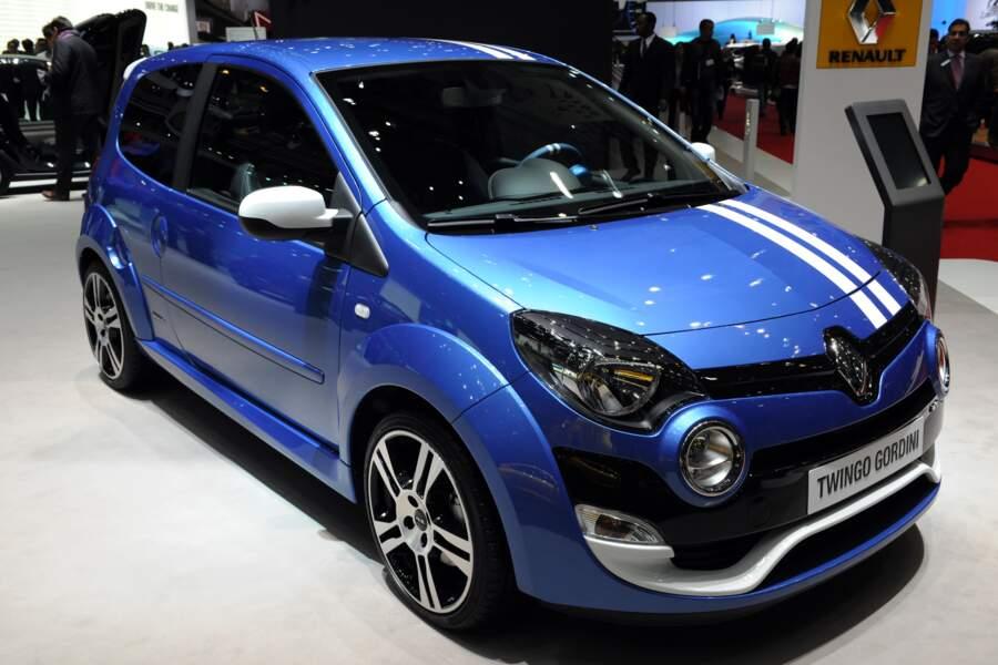 Renault Twingo : à partir de 990 euros