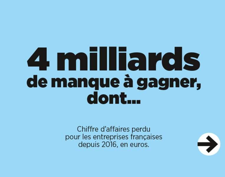 Mais les entreprises françaises souffrent quand même