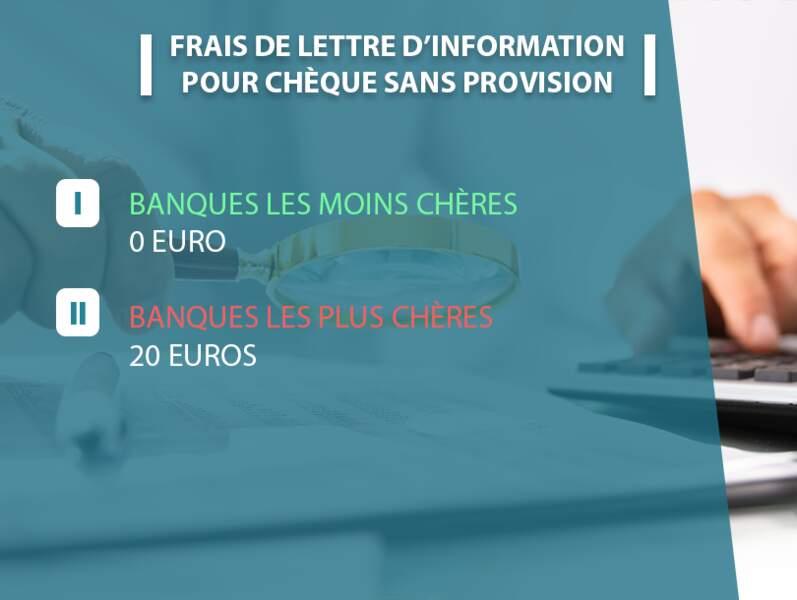 Frais de lettre d'information pour chèque sans provision