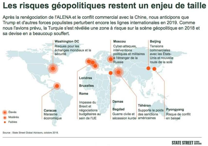 Les tensions politiques et géopolitiques s'accentuent