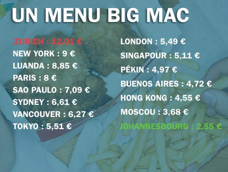 Un menu Big Mac