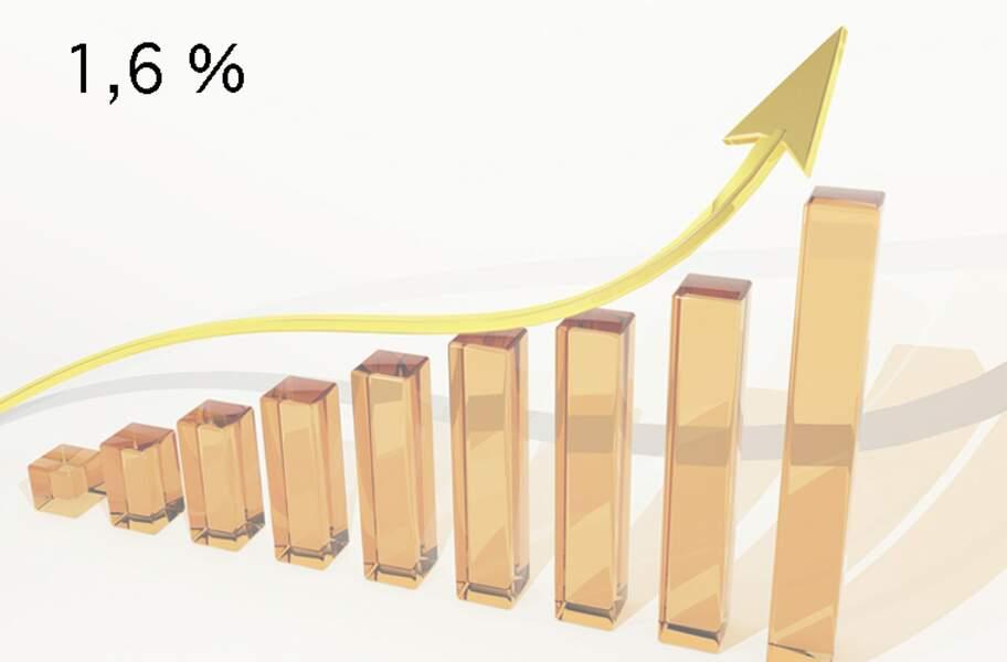 La croissance ne redémarre pas dans la zone euro