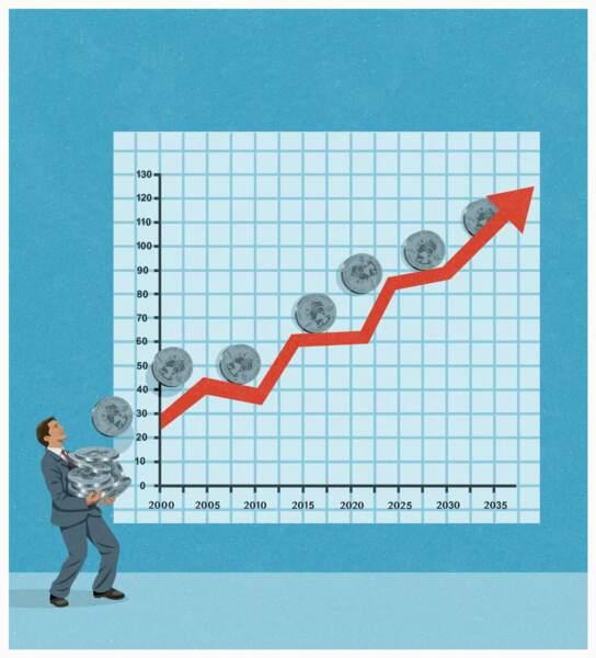 La reprise économique mondiale généralisée soutient la demande…