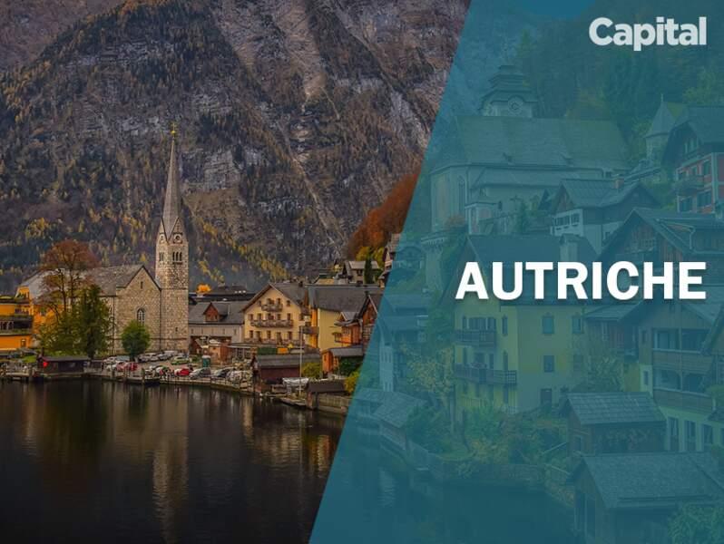Autriche : 1.296 radars