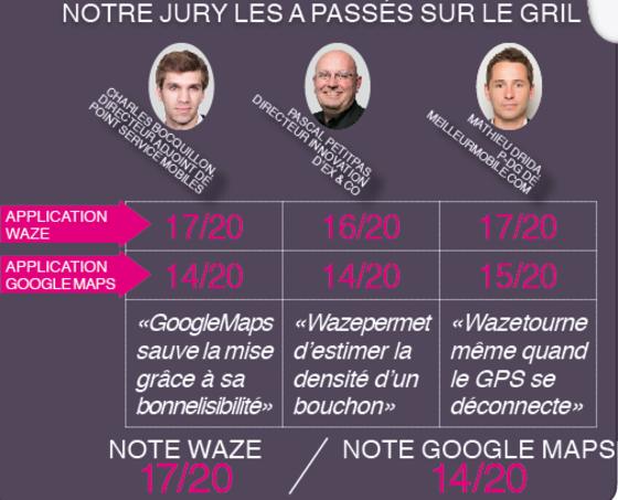 Applications Waze Ou Google Maps Le Test De Notre Jury Capital Fr