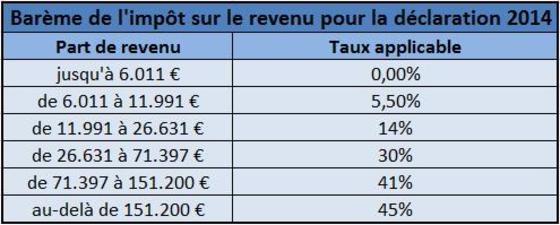 Imp t sur le revenu 2014 les gagnants et les perdants - Grille impot sur le revenu 2014 ...