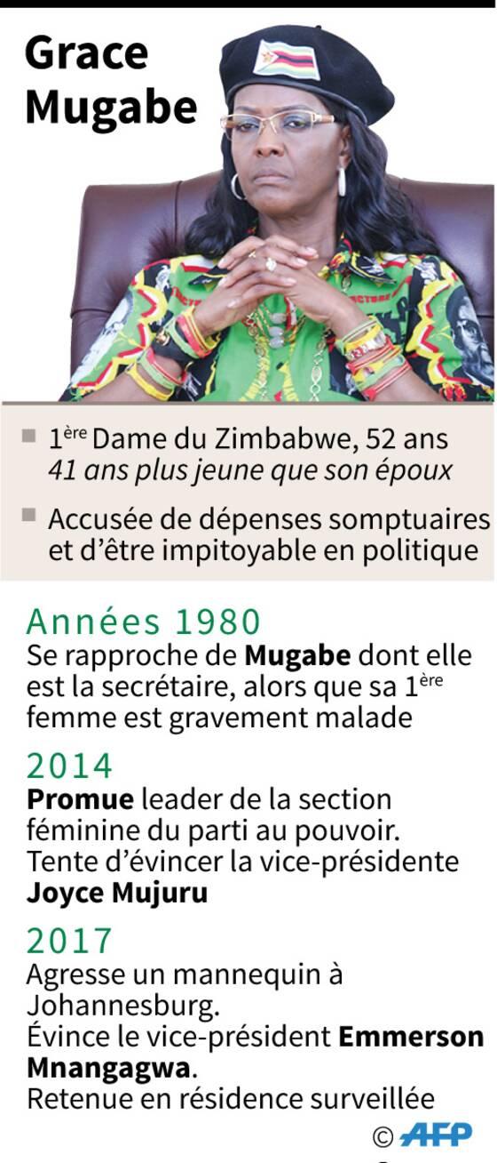 site de rencontres Zimbabwe