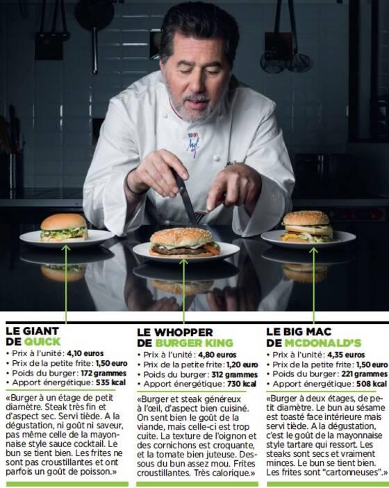 Passé par le Royal Monceau, Lucas Carton et le Crillon, Meilleur Ouvrier de  France Cuisine, Martial Enguehard a joué les dégustateurs pour Capital. 47325643dac