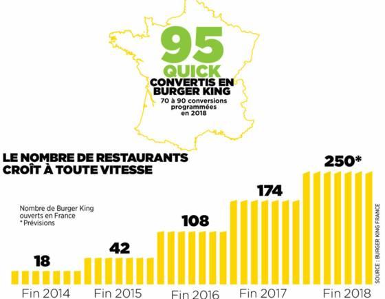 ... d une dette colossale de 600 millions d euros et d une marque  fragilisée par le décès d un adolescent en 2011 après son passage dans le  restaurant ... 184ea42b8b8