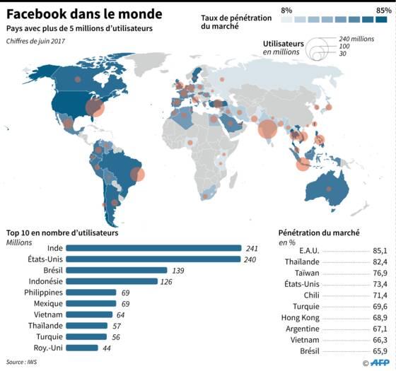 Comment savoir que vos données personnelles ont été détournées — Facebook-Cambrige Analytica
