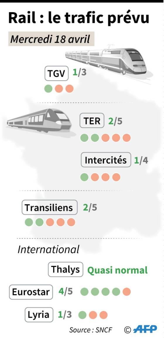Calendrier Greve Sncf 2020.Greve A La Sncf Et De Quatre Capital Fr