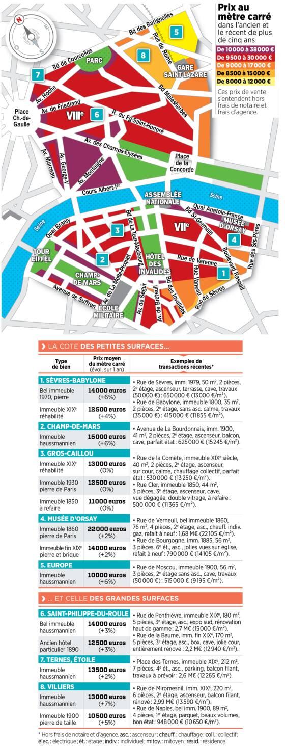 Updated Paris Price Maps By Neighbourhood Paris Property Group