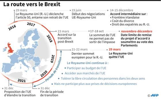 Calendrier Brexit.Theresa May Reunit Son Gouvernement Divise Sur Le Brexit