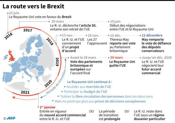 L'UE va intensifier ses préparatifs en cas d'un Brexit