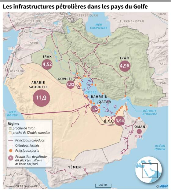 Pétrole : Ryad et Alger satisfaits de l'évolution des marchés