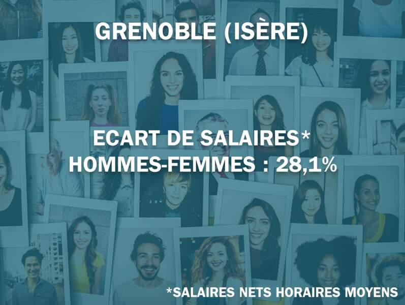 12. Grenoble