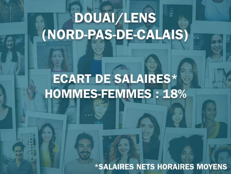 1. Douai/Lens