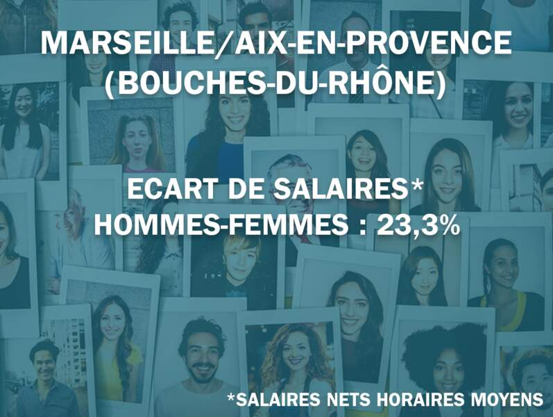 5. Marseille/Aix-en-Provence