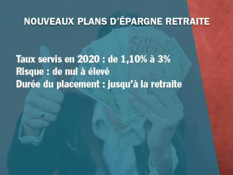 Nouveaux plans d'épargne retraite