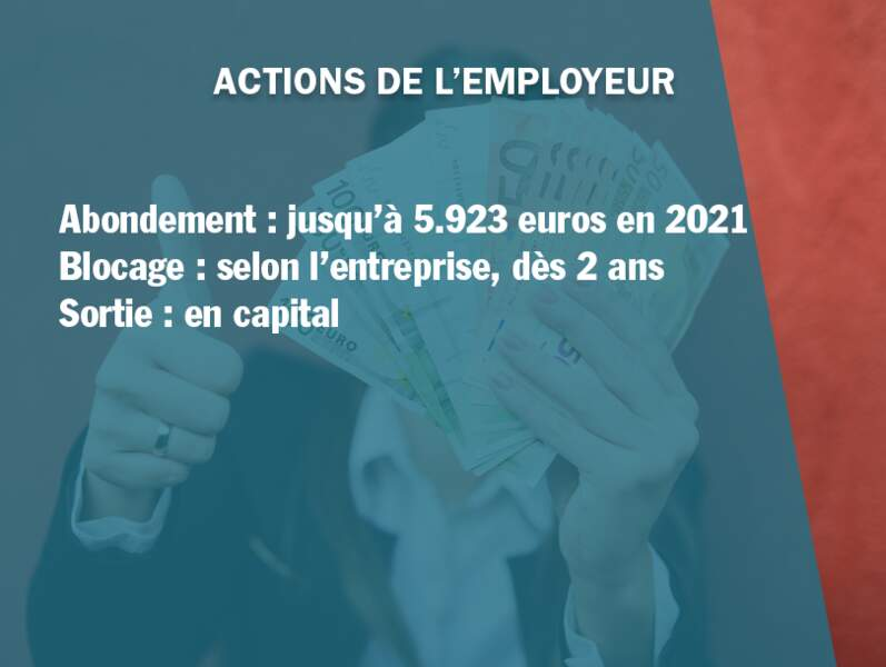 Actions de l'employeur
