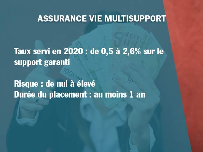 Assurance vie multisupport