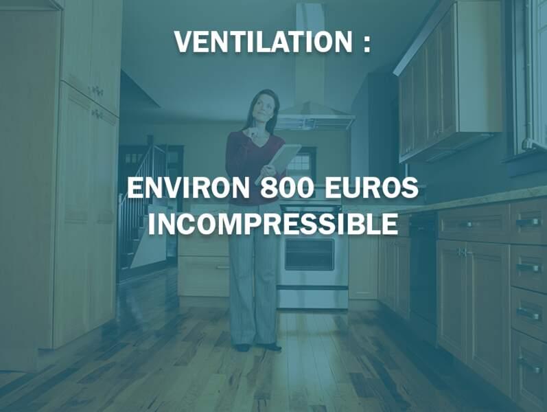 Ventilation : environ 800 euros incompressible