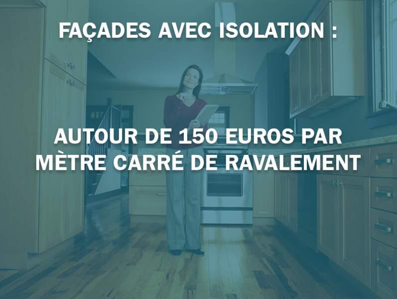 Façades avec isolation : autour de 150 euros par mètre carré de ravalement