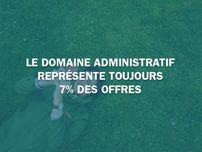 Le domaine administratif représente toujours 7% des offres