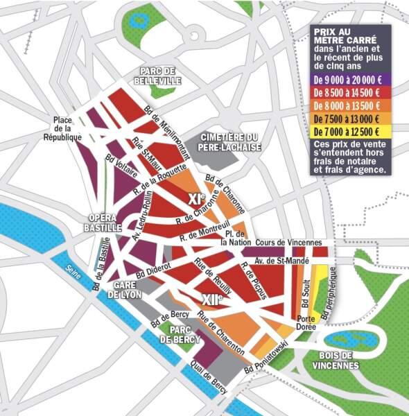 Paris XI et XII : de bonnes affaires subsistent dans de nombreux secteurs